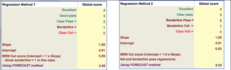 Regression Methods 1 & 2